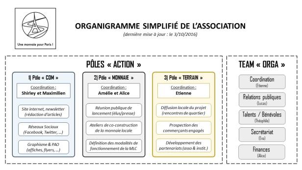 organigramme-UMPP_oct-16.jpg