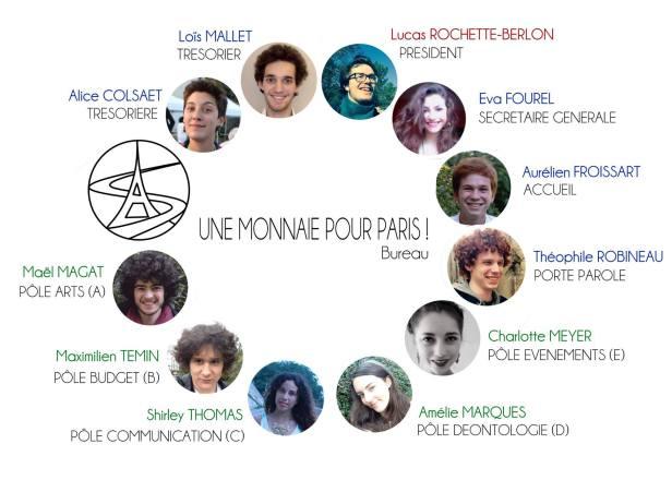 Bureau d'Une monnaie pour Paris !